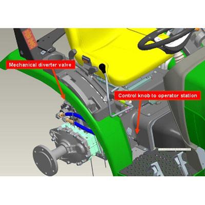 John Deere Loader/Mower Mechanical Diverter Valve Kit - LVB25823