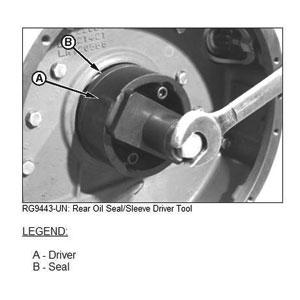 John Deere Rear Seal And Wear Sleeve Installation Tool